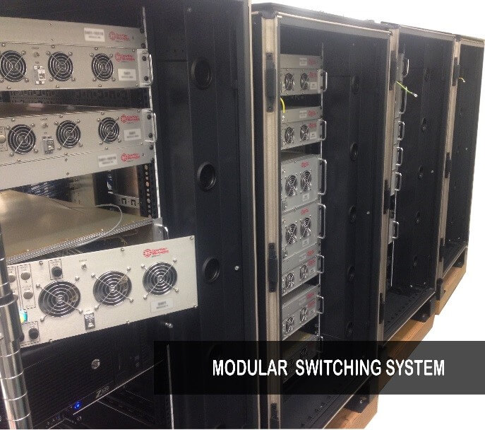 Module SATCOM Switching Solutions