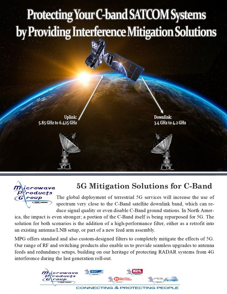 CBand Solutions Page 1